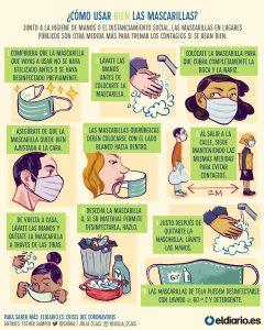 Como colocarse mascarilla